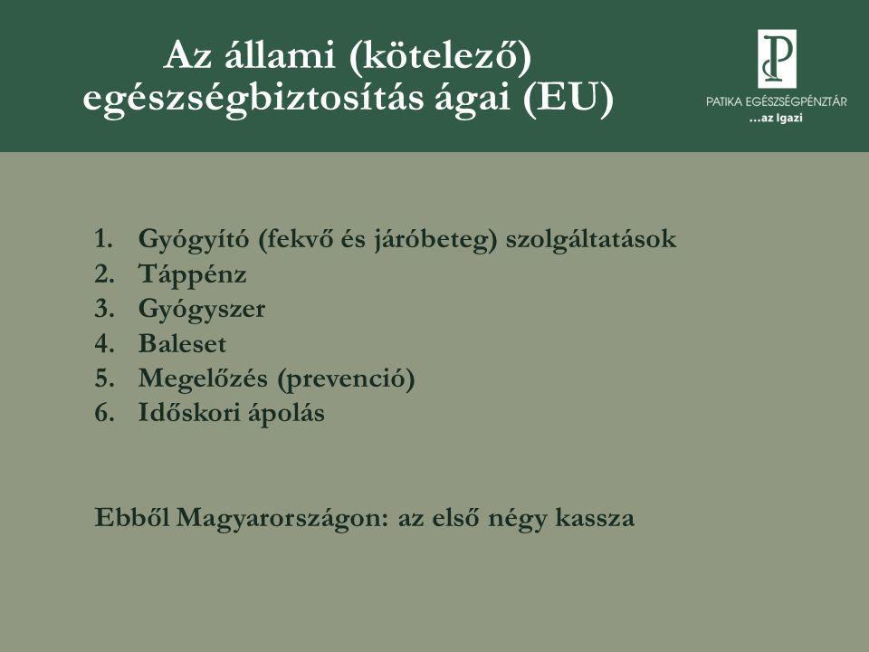 Az állami (kötelező) egészségbiztosítás ágai (EU) 1.Gyógyító (fekvő és járóbeteg) szolgáltatások 2.Táppénz 3.Gyógyszer 4.Baleset 5.Megelőzés (prevenci