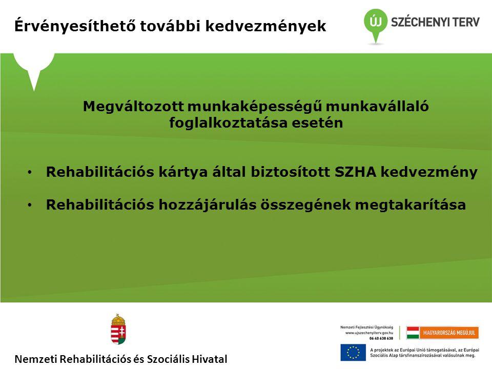 Érvényesíthető további kedvezmények Megváltozott munkaképességű munkavállaló foglalkoztatása esetén Rehabilitációs kártya által biztosított SZHA kedve