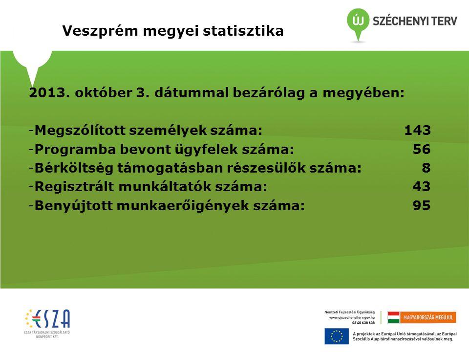 Veszprém megyei statisztika 2013. október 3. dátummal bezárólag a megyében: -Megszólított személyek száma: 143 -Programba bevont ügyfelek száma: 56 -B
