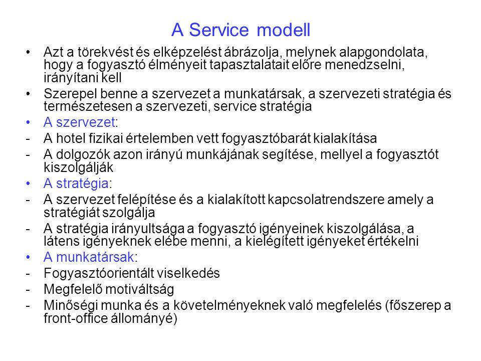 A Service modell Azt a törekvést és elképzelést ábrázolja, melynek alapgondolata, hogy a fogyasztó élményeit tapasztalatait előre menedzselni, irányítani kell Szerepel benne a szervezet a munkatársak, a szervezeti stratégia és természetesen a szervezeti, service stratégia A szervezet: -A hotel fizikai értelemben vett fogyasztóbarát kialakítása -A dolgozók azon irányú munkájának segítése, mellyel a fogyasztót kiszolgálják A stratégia: -A szervezet felépítése és a kialakított kapcsolatrendszere amely a stratégiát szolgálja -A stratégia irányultsága a fogyasztó igényeinek kiszolgálása, a látens igényeknek elébe menni, a kielégített igényeket értékelni A munkatársak: -Fogyasztóorientált viselkedés -Megfelelő motiváltság -Minőségi munka és a követelményeknek való megfelelés (főszerep a front-office állományé)