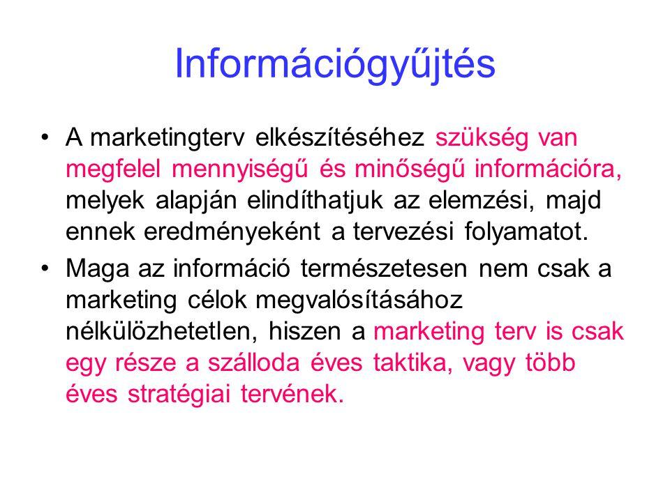 Információgyűjtés A marketingterv elkészítéséhez szükség van megfelel mennyiségű és minőségű információra, melyek alapján elindíthatjuk az elemzési, majd ennek eredményeként a tervezési folyamatot.