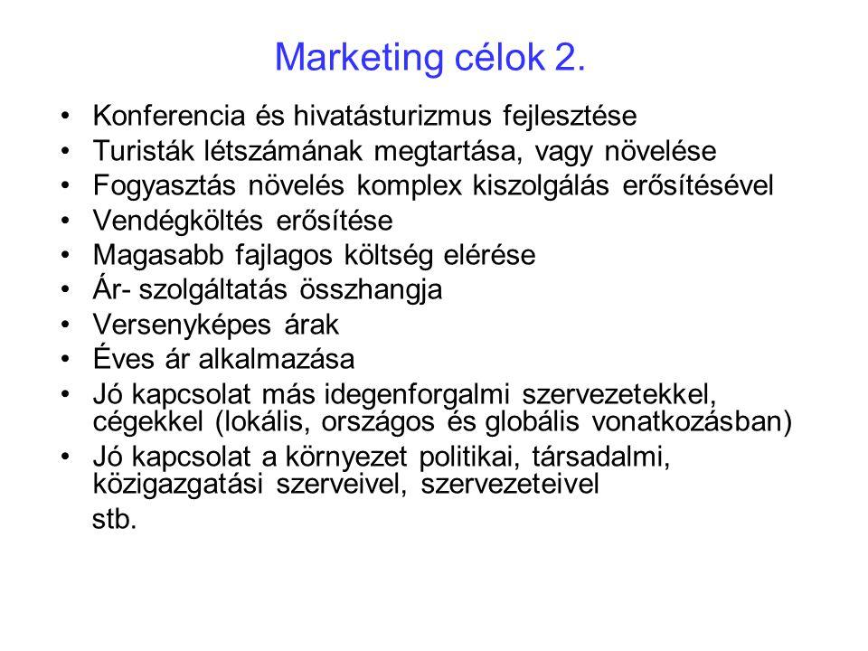 Marketing célok 2.