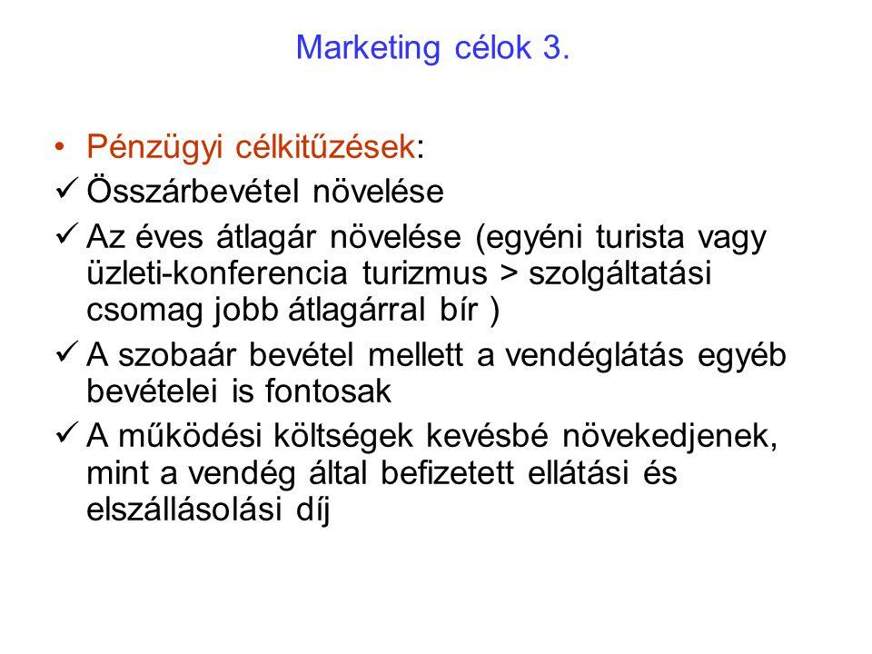 Marketing célok 3.