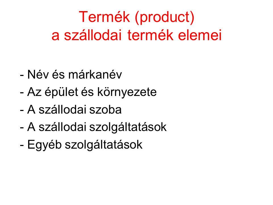 Termék (product) a szállodai termék elemei - Név és márkanév - Az épület és környezete - A szállodai szoba - A szállodai szolgáltatások - Egyéb szolgáltatások