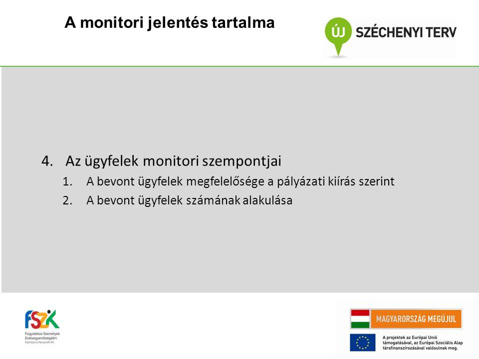 4.Az ügyfelek monitori szempontjai 1.A bevont ügyfelek megfelelősége a pályázati kiírás szerint 2.A bevont ügyfelek számának alakulása A monitori jelentés tartalma