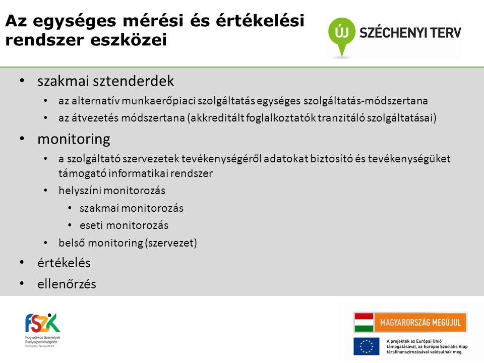 szakmai sztenderdek az alternatív munkaerőpiaci szolgáltatás egységes szolgáltatás-módszertana az átvezetés módszertana (akkreditált foglalkoztatók tranzitáló szolgáltatásai) monitoring a szolgáltató szervezetek tevékenységéről adatokat biztosító és tevékenységüket támogató informatikai rendszer helyszíni monitorozás szakmai monitorozás eseti monitorozás belső monitoring (szervezet) értékelés ellenőrzés Az egységes mérési és értékelési rendszer eszközei