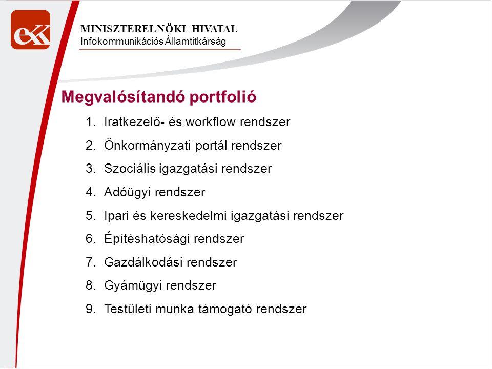 Infokommunikációs Államtitkárság MINISZTERELNÖKI HIVATAL Megvalósítandó portfolió 1.Iratkezelő- és workflow rendszer 2.Önkormányzati portál rendszer 3.Szociális igazgatási rendszer 4.Adóügyi rendszer 5.Ipari és kereskedelmi igazgatási rendszer 6.Építéshatósági rendszer 7.Gazdálkodási rendszer 8.Gyámügyi rendszer 9.Testületi munka támogató rendszer