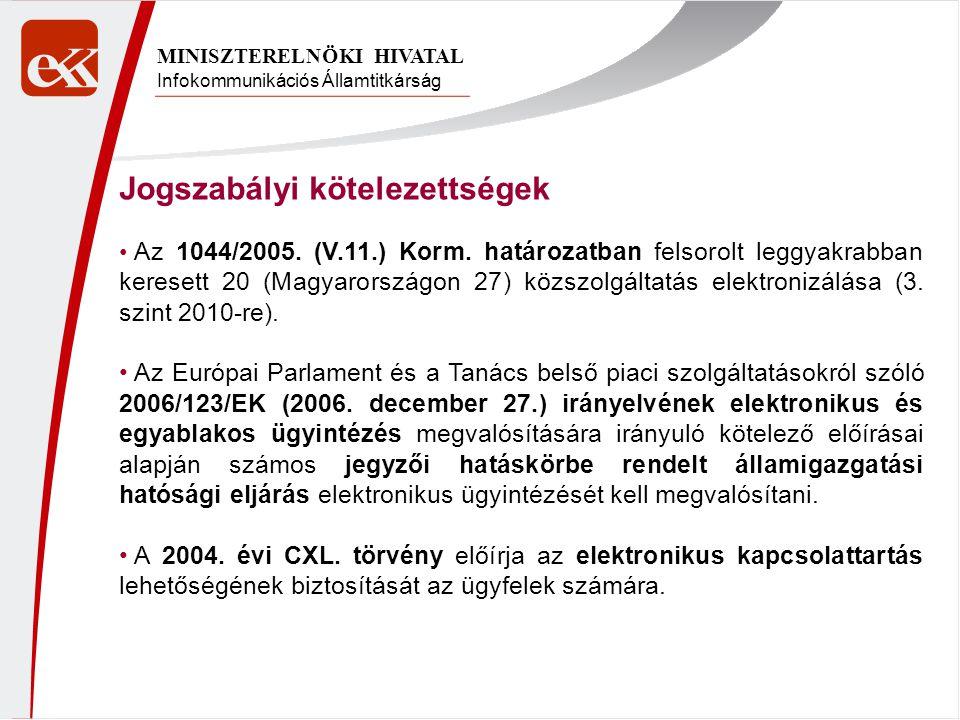 Infokommunikációs Államtitkárság MINISZTERELNÖKI HIVATAL Jogszabályi kötelezettségek Az 1044/2005. (V.11.) Korm. határozatban felsorolt leggyakrabban