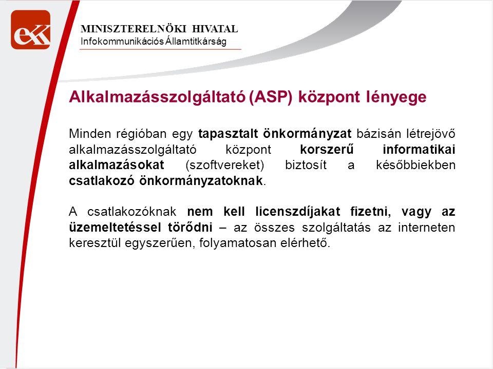 Infokommunikációs Államtitkárság MINISZTERELNÖKI HIVATAL Alkalmazásszolgáltató (ASP) központ lényege Minden régióban egy tapasztalt önkormányzat bázis