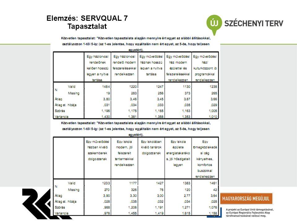 Elemzés: SERVQUAL 7 Tapasztalat
