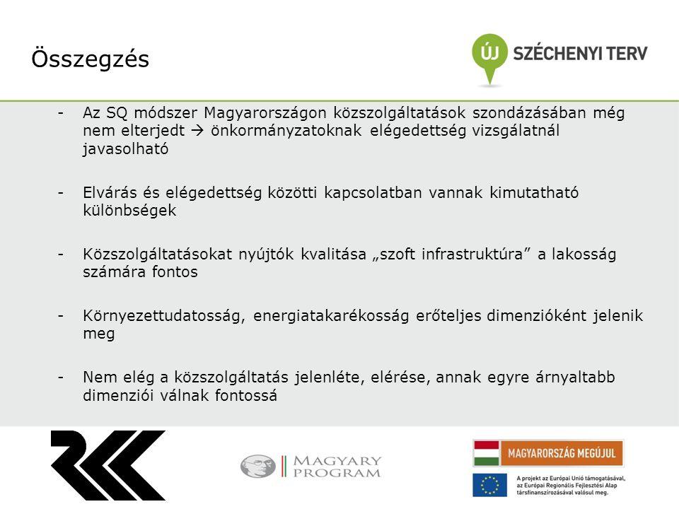 -Az SQ módszer Magyarországon közszolgáltatások szondázásában még nem elterjedt  önkormányzatoknak elégedettség vizsgálatnál javasolható -Elvárás és