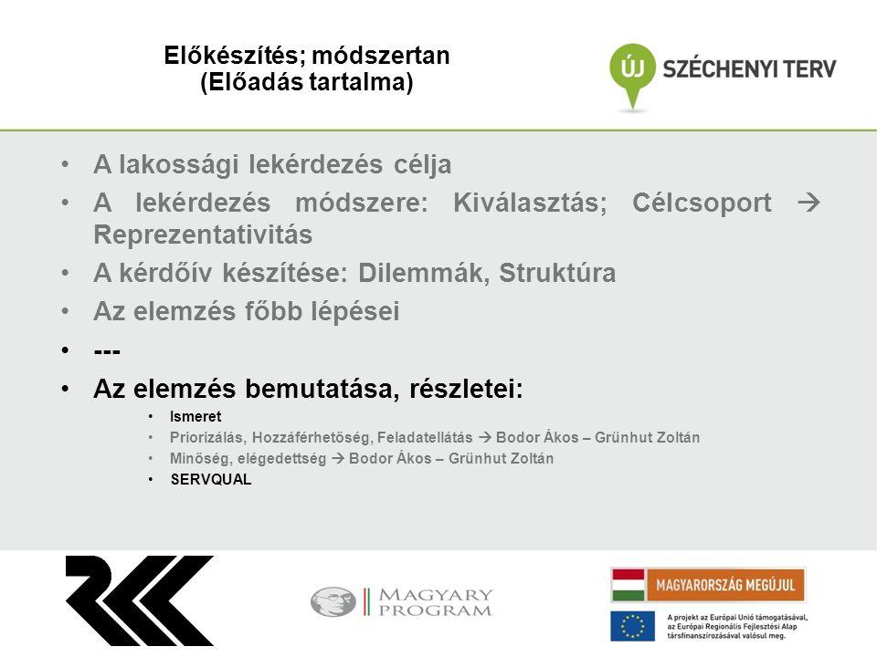 A lakossági lekérdezés célja A lekérdezés módszere: Kiválasztás; Célcsoport  Reprezentativitás A kérdőív készítése: Dilemmák, Struktúra Az elemzés főbb lépései --- Az elemzés bemutatása, részletei: Ismeret Priorizálás, Hozzáférhetőség, Feladatellátás  Bodor Ákos – Grünhut Zoltán Minőség, elégedettség  Bodor Ákos – Grünhut Zoltán SERVQUAL Előkészítés; módszertan (Előadás tartalma)