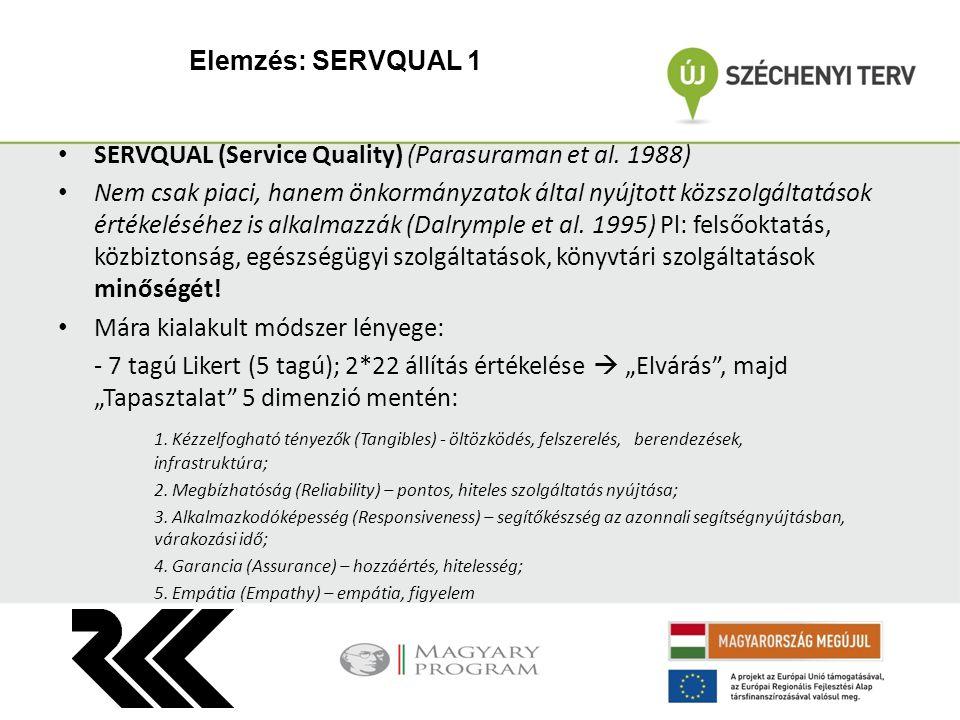 Elemzés: SERVQUAL 1 SERVQUAL (Service Quality) (Parasuraman et al. 1988) Nem csak piaci, hanem önkormányzatok által nyújtott közszolgáltatások értékel