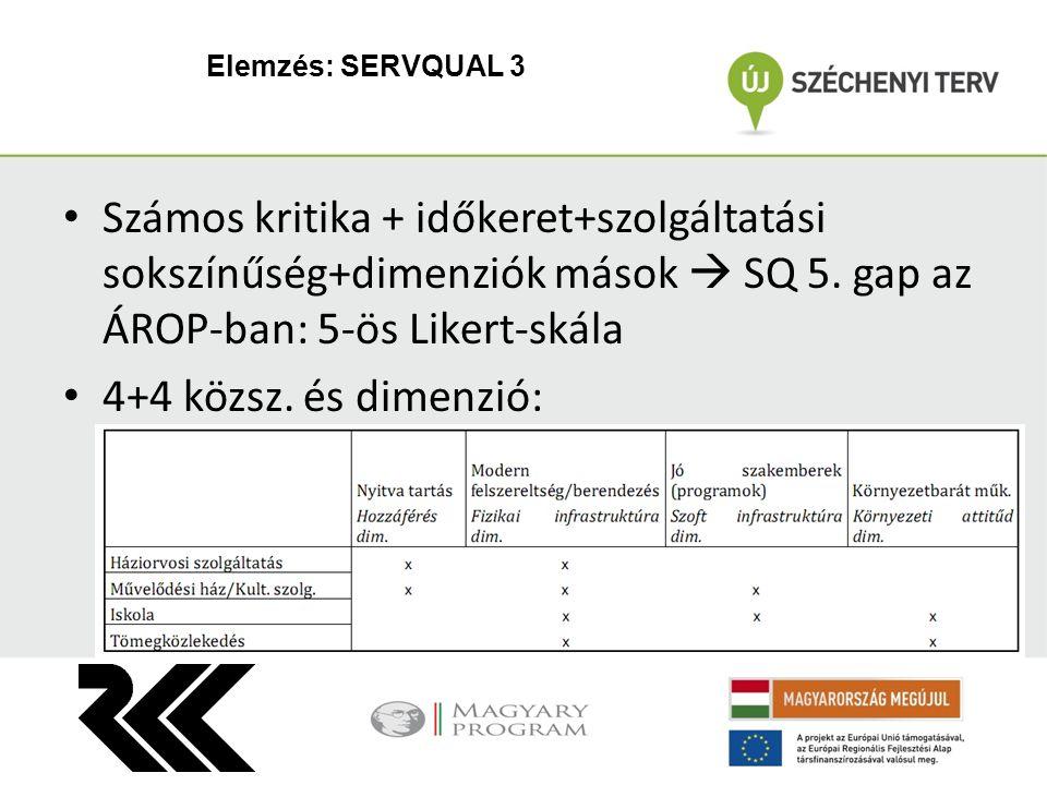 Számos kritika + időkeret+szolgáltatási sokszínűség+dimenziók mások  SQ 5. gap az ÁROP-ban: 5-ös Likert-skála 4+4 közsz. és dimenzió: Elemzés: SERVQU