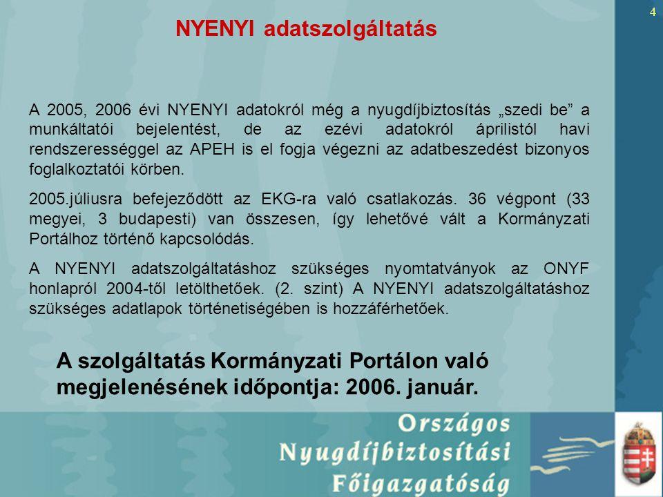 5 A lakosság részére nyújtott szolgáltatások Az eEurope-2005 megvalósítása közszolgáltatásainak (e-gov) Magyarországon A lakossági szféra felé nyújtott közigazgatási szolgáltatás helyzete