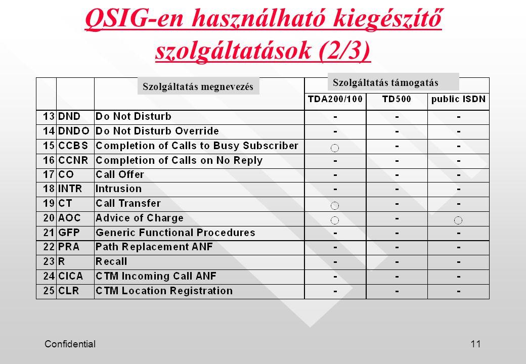 Confidential11 QSIG-en használható kiegészítő szolgáltatások (2/3) Szolgáltatás megnevezés Szolgáltatás támogatás