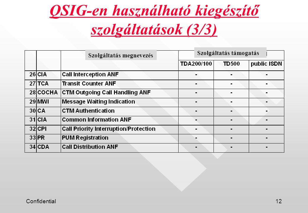Confidential12 QSIG-en használható kiegészítő szolgáltatások (3/3) Szolgáltatás megnevezés Szolgáltatás támogatás
