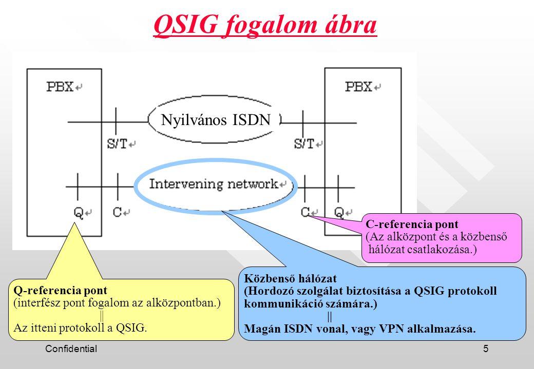 Confidential5 QSIG fogalom ábra C-referencia pont (Az alközpont és a közbenső hálózat csatlakozása.) Közbenső hálózat (Hordozó szolgálat biztosítása a QSIG protokoll kommunikáció számára.) || Magán ISDN vonal, vagy VPN alkalmazása.