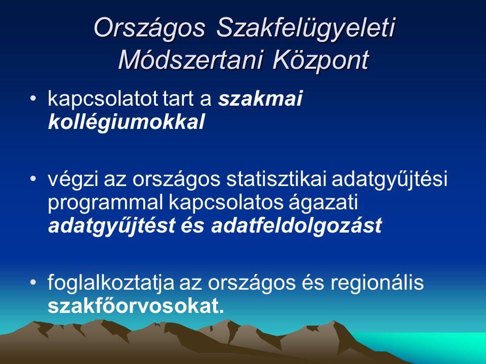 Országos Szakfelügyeleti Módszertani Központ kapcsolatot tart a szakmai kollégiumokkal végzi az országos statisztikai adatgyűjtési programmal kapcsola