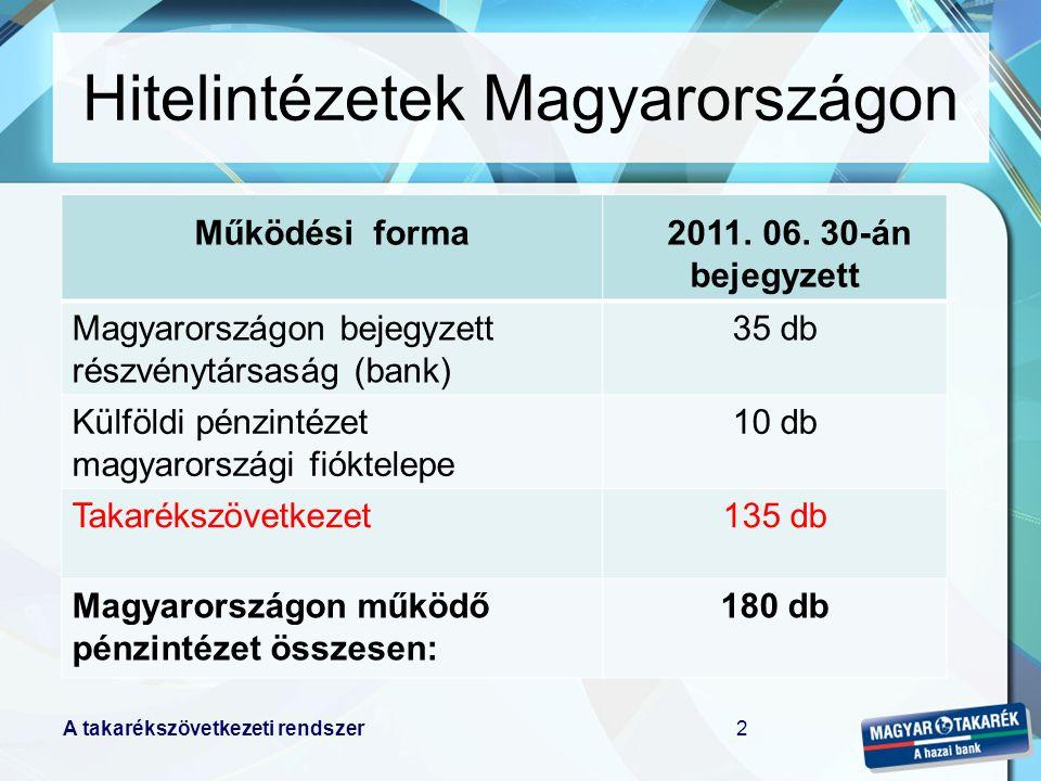 A takarékszövetkezeti rendszer2 Hitelintézetek Magyarországon Működési forma 2011.