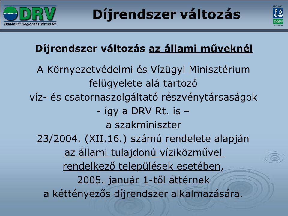 Díjrendszer változás A Környezetvédelmi és Vízügyi Minisztérium felügyelete alá tartozó víz- és csatornaszolgáltató részvénytársaságok - így a DRV Rt.