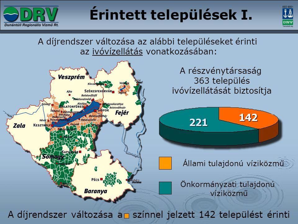 Érintett települések I. A díjrendszer változása az alábbi településeket érinti az ivóvízellátás vonatkozásában: A részvénytársaság 363 település ivóví