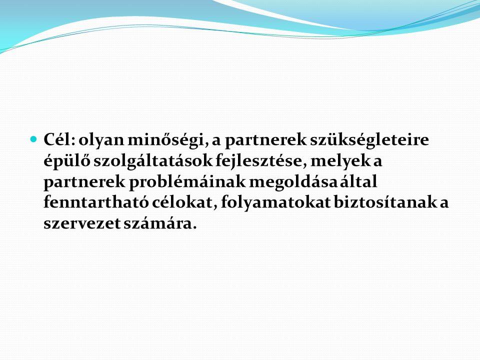 Cél: olyan minőségi, a partnerek szükségleteire épülő szolgáltatások fejlesztése, melyek a partnerek problémáinak megoldása által fenntartható célokat