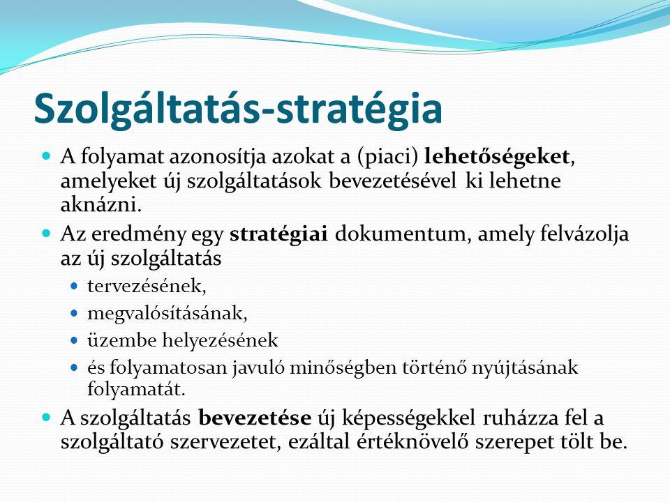 Szolgáltatás-stratégia A folyamat azonosítja azokat a (piaci) lehetőségeket, amelyeket új szolgáltatások bevezetésével ki lehetne aknázni. Az eredmény