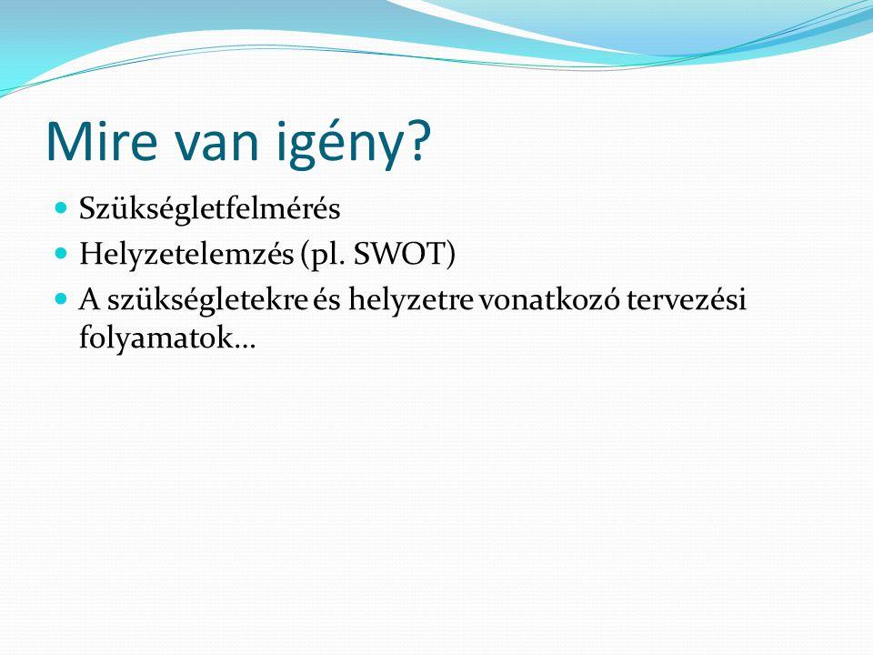 Mire van igény? Szükségletfelmérés Helyzetelemzés (pl. SWOT) A szükségletekre és helyzetre vonatkozó tervezési folyamatok…