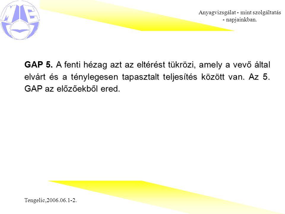 Tengelic,2006.06.1-2. Anyagvizsgálat - mint szolgáltatás - napjainkban. GAP 5. A fenti hézag azt az eltérést tükrözi, amely a vevő által elvárt és a t