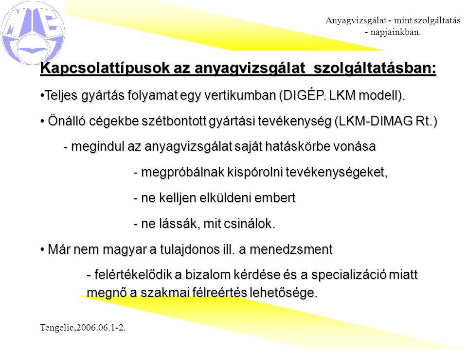 Tengelic,2006.06.1-2. Anyagvizsgálat - mint szolgáltatás - napjainkban. Kapcsolattípusok az anyagvizsgálat szolgáltatásban: Teljes gyártás folyamat eg