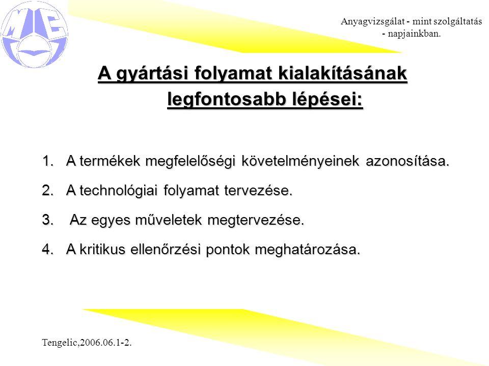 Tengelic,2006.06.1-2. Anyagvizsgálat - mint szolgáltatás - napjainkban. A gyártási folyamat kialakításának legfontosabb lépései: 1.A termékek megfelel