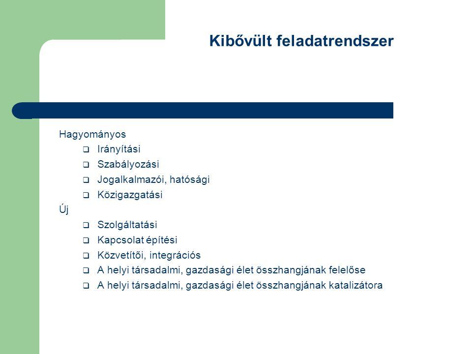 e-Önkormányzat projekt Magyar Információs Társadalom Stratégia- MITS e-Önkormányzat Részstratégia e-Önkormányzat Ágazati Informatikai Stratégia Az e-Önkormányzat kiépítése keretében az elektronikus ügyintézés és ügyfélszolgálat megvalósítása.