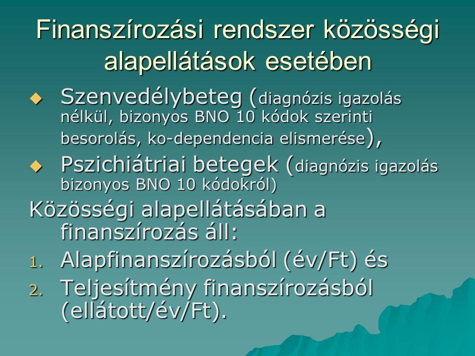 Finanszírozási rendszer közösségi alapellátások esetében  Szenvedélybeteg ( diagnózis igazolás nélkül, bizonyos BNO 10 kódok szerinti besorolás, ko-d