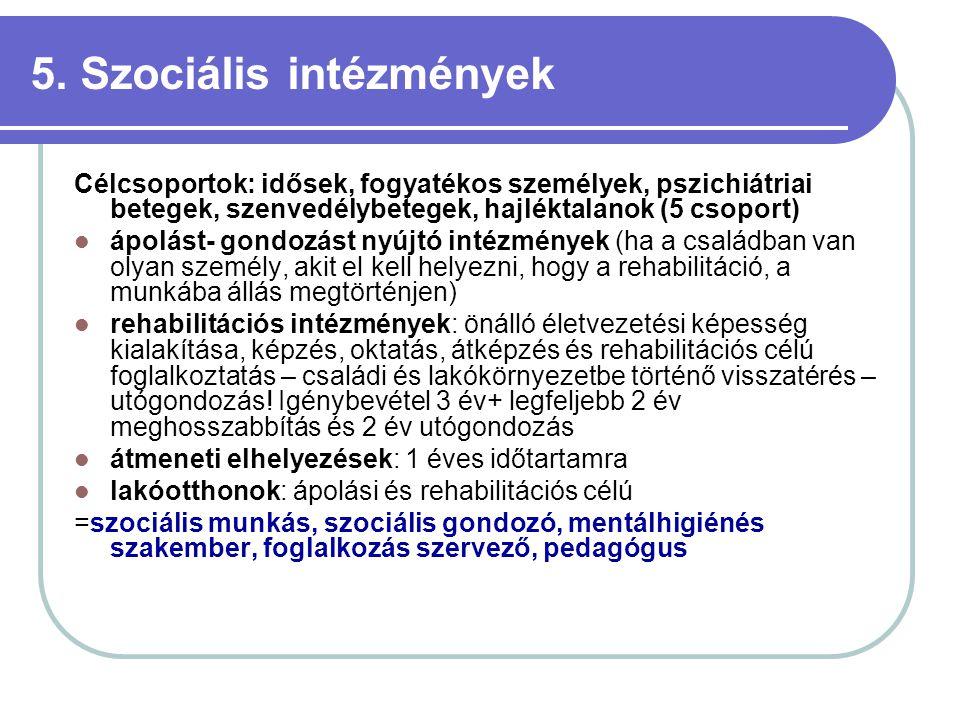 5. Szociális intézmények Célcsoportok: idősek, fogyatékos személyek, pszichiátriai betegek, szenvedélybetegek, hajléktalanok (5 csoport) ápolást- gond