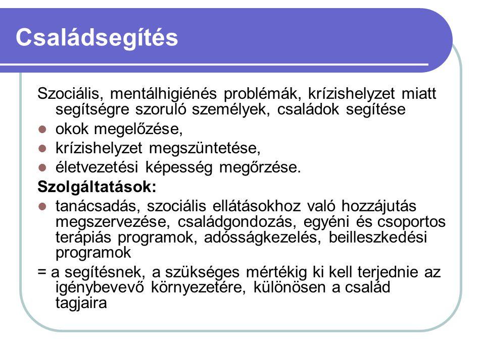 Képzési tematika 280 órás elméleti és gyakorlati képzés a közösségi pszichiátria alapjai (ismerje fel a kórfolyamatot), életviteli készségek fejlesztése) pszichopatológia (változások észlelése, veszélyeztető állapot) pszicho-farmakológia ( ismerje a pszichiátriában használatos gyógyszerek hatásmechanizmusát) segítő kapcsolat (a kapcsolatfelvétel lépései) személyiségfejlesztés (stressz kezelés) szupervízió (esetkezelés során felmerült konfliktusok) esetmenedzseri ismeretek (környezeti erőforrások felkutatása) gyakorlat (pszichiátriai osztály, szakambulancia)