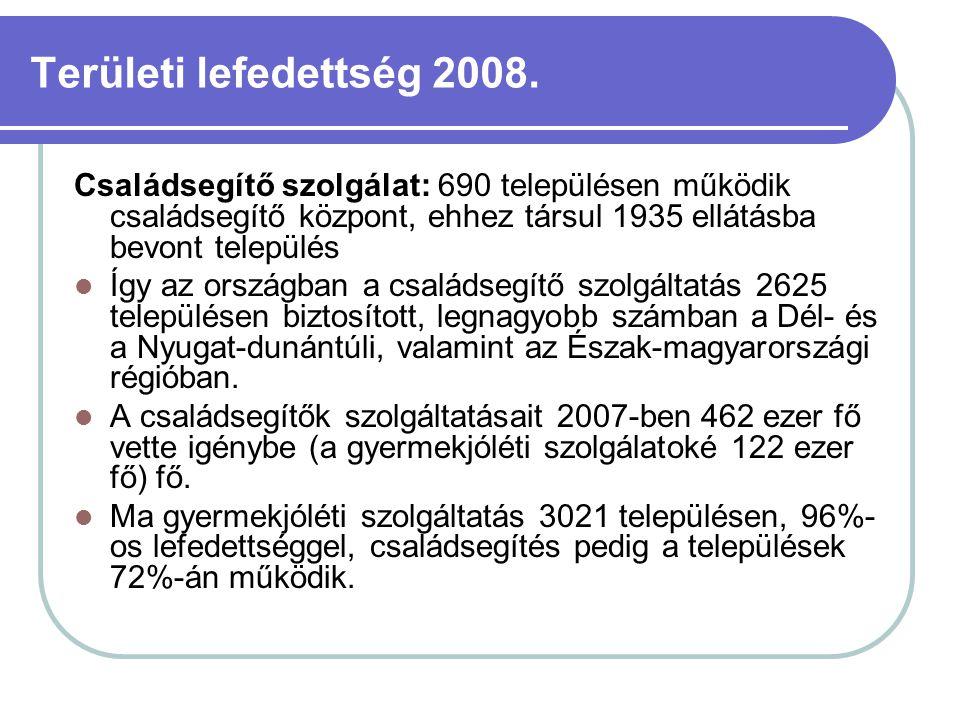 Területi lefedettség 2008. Családsegítő szolgálat: 690 településen működik családsegítő központ, ehhez társul 1935 ellátásba bevont település Így az o