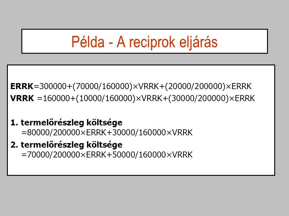 ERRK=300000+(70000/160000)×VRRK+(20000/200000)×ERRK VRRK =160000+(10000/160000)×VRRK+(30000/200000)×ERRK 1. termelőrészleg költsége =80000/200000×ERRK
