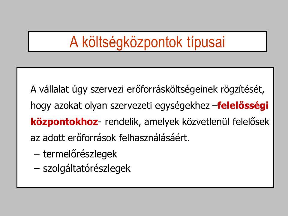 A közönséges szolgáltatórészlegek kibocsátása II.