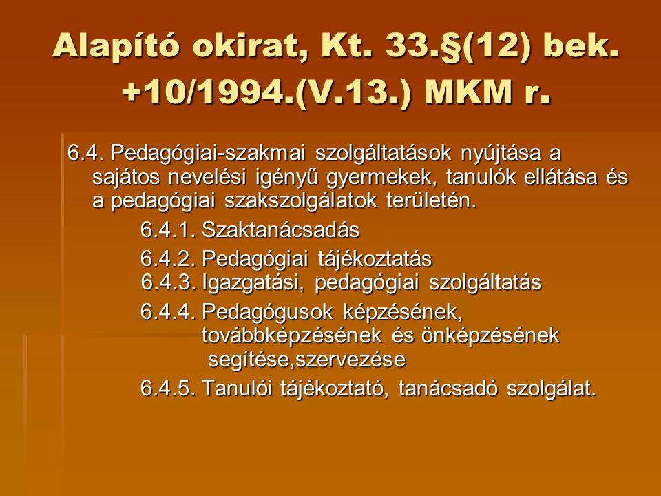 Alapító okirat, Kt.33.§(12) bek. +10/1994.(V.13.) MKM r.