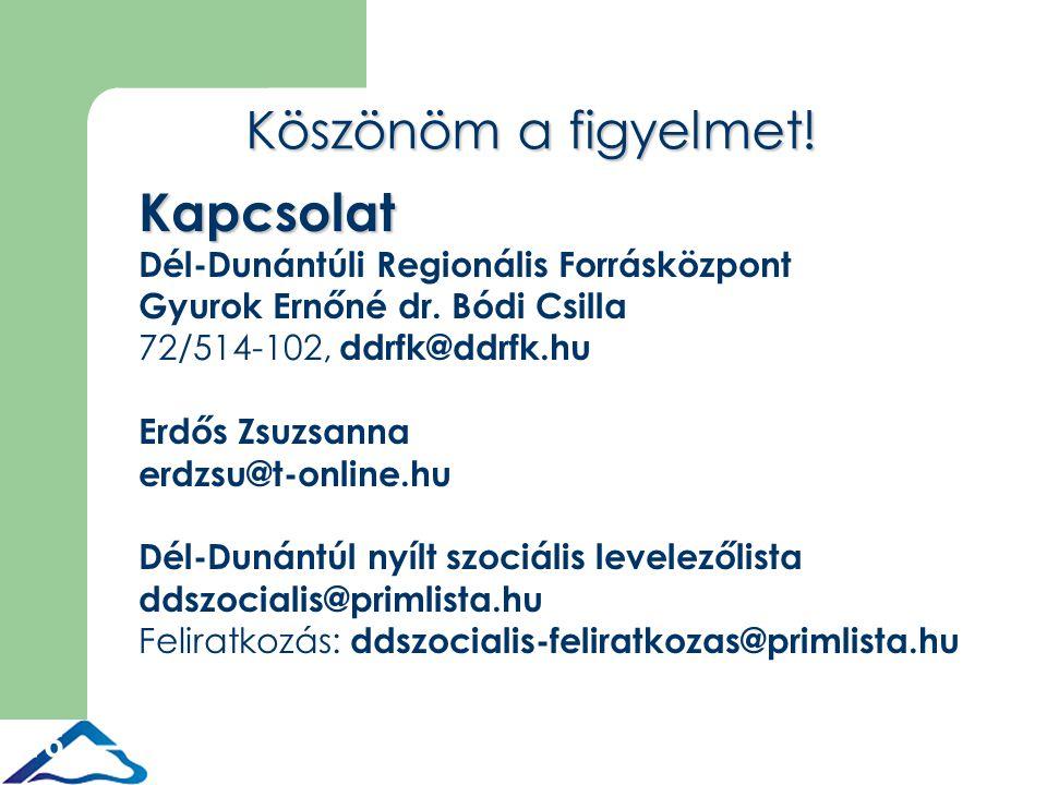 16 Kapcsolat Dél-Dunántúli Regionális Forrásközpont Gyurok Ernőné dr.
