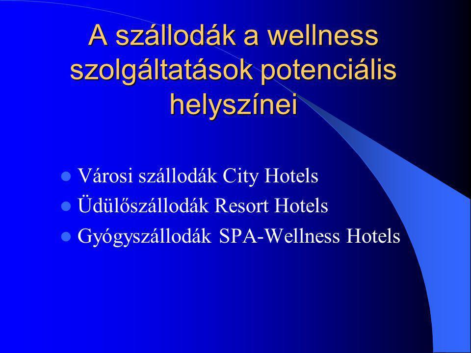 A szállodák a wellness szolgáltatások potenciális helyszínei Városi szállodák City Hotels Üdülőszállodák Resort Hotels Gyógyszállodák SPA-Wellness Hot