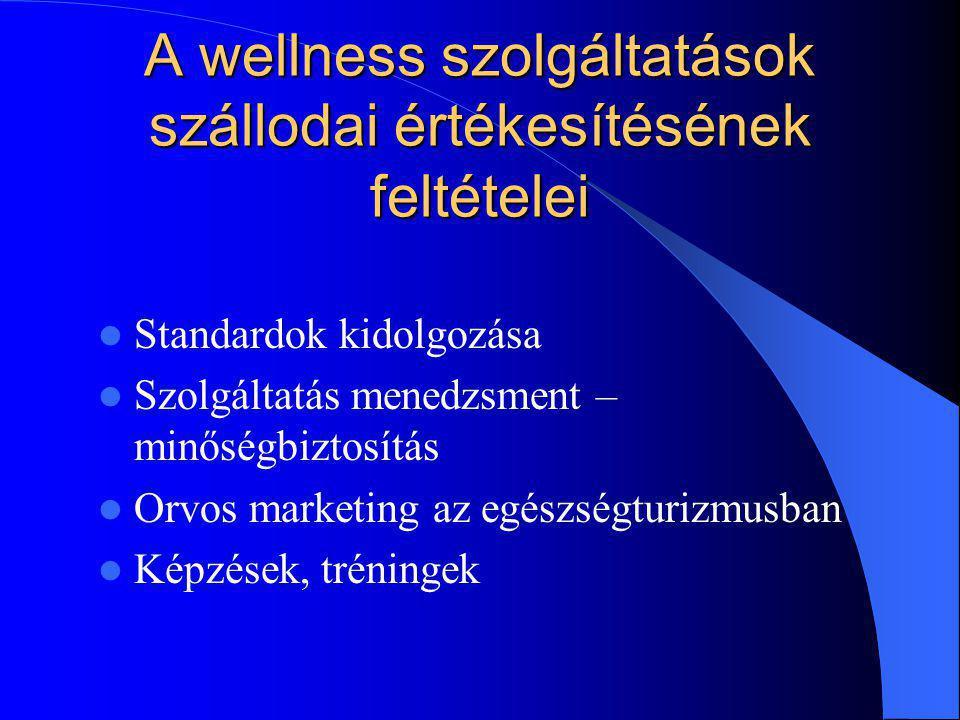 A wellness szolgáltatások szállodai értékesítésének feltételei Standardok kidolgozása Szolgáltatás menedzsment – minőségbiztosítás Orvos marketing az