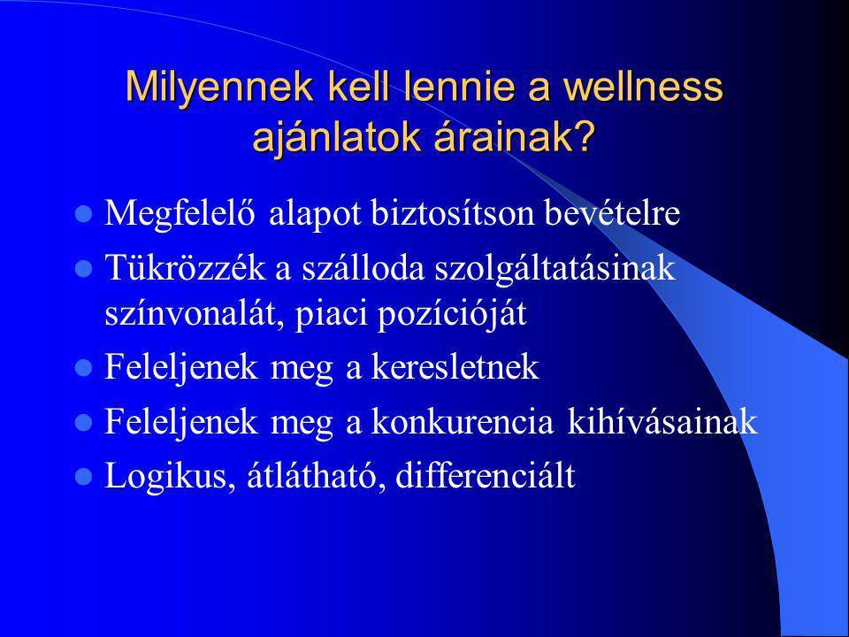 Milyennek kell lennie a wellness ajánlatok árainak.
