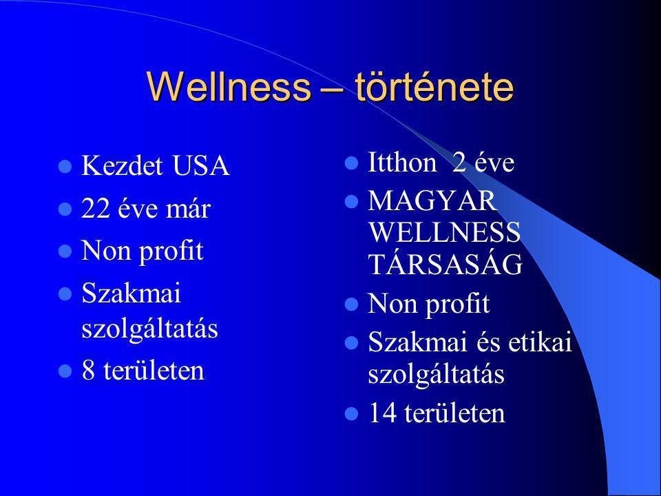 Wellness – története Kezdet USA 22 éve már Non profit Szakmai szolgáltatás 8 területen Itthon 2 éve MAGYAR WELLNESS TÁRSASÁG Non profit Szakmai és etikai szolgáltatás 14 területen