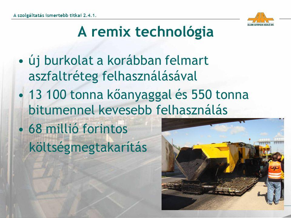 A remix technológia új burkolat a korábban felmart aszfaltréteg felhasználásával 13 100 tonna kőanyaggal és 550 tonna bitumennel kevesebb felhasználás 68 millió forintos költségmegtakarítás A szolgáltatás ismertebb titkai 2.4.1.