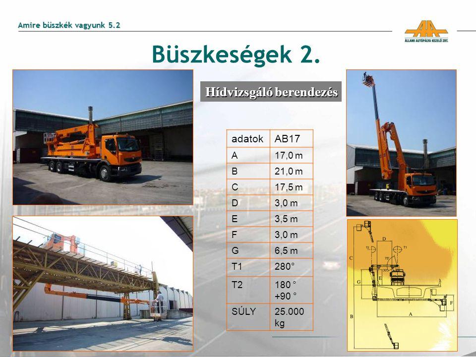 adatokAB17 A17,0 m B21,0 m C17,5 m D3,0 m E3,5 m F3,0 m G6,5 m T1280° T2180 ° +90 ° SÚLY25.000 kg Büszkeségek 2.