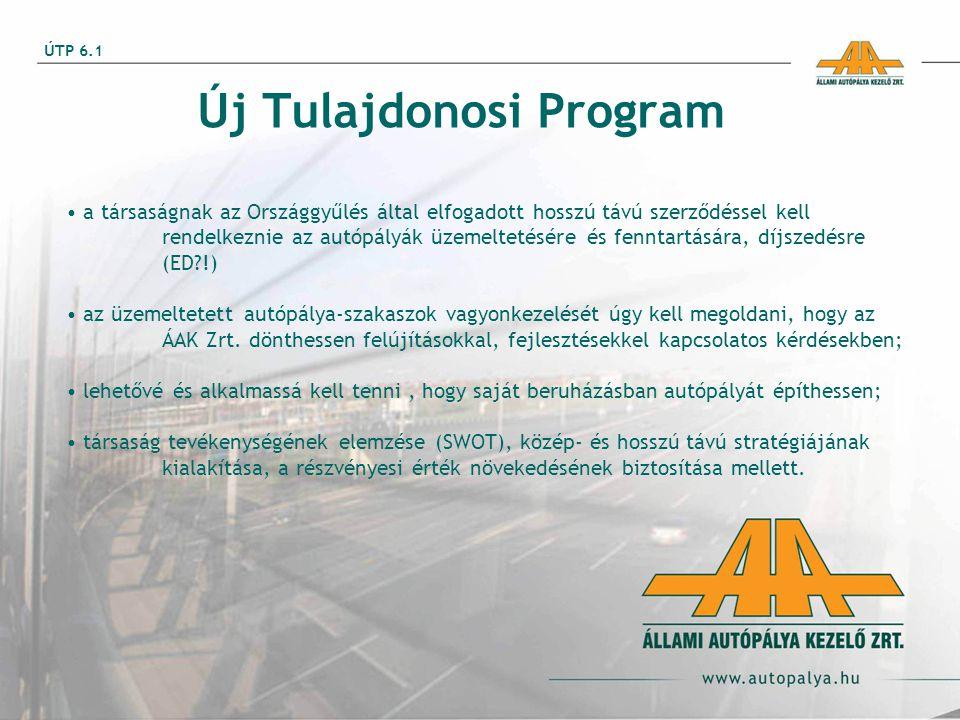 Új Tulajdonosi Program ÚTP 6.1 a társaságnak az Országgyűlés által elfogadott hosszú távú szerződéssel kell rendelkeznie az autópályák üzemeltetésére és fenntartására, díjszedésre (ED?!) az üzemeltetett autópálya-szakaszok vagyonkezelését úgy kell megoldani, hogy az ÁAK Zrt.