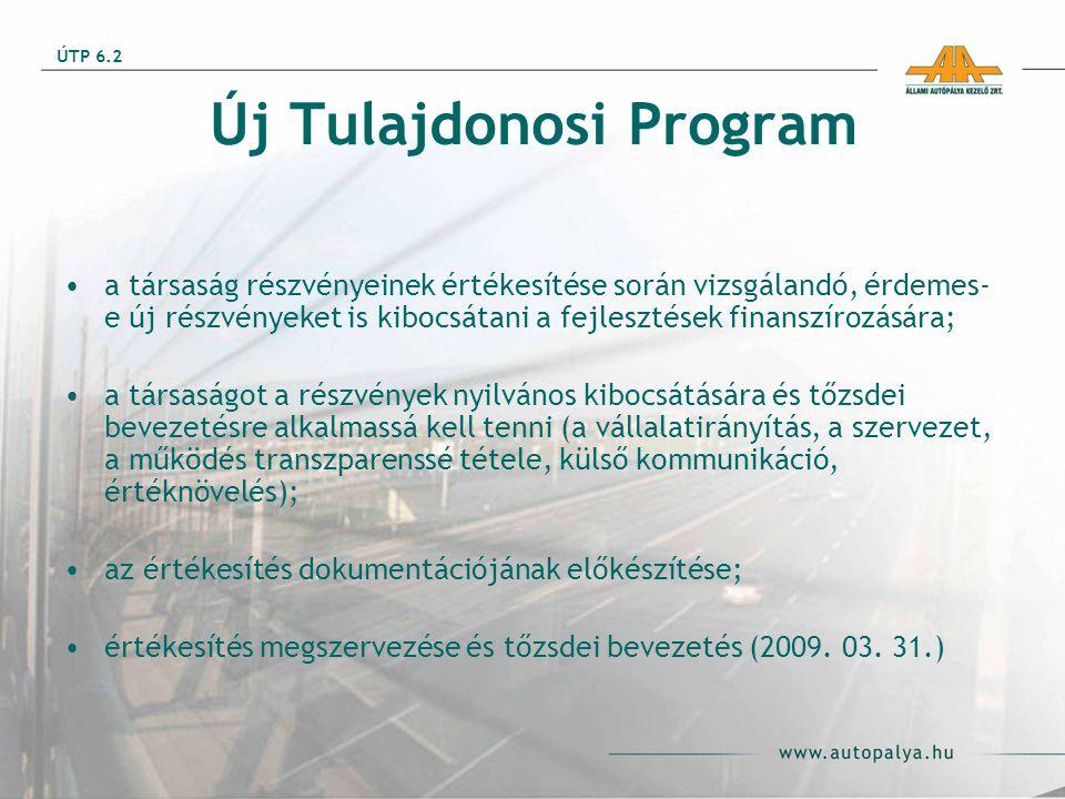 Új Tulajdonosi Program a társaság részvényeinek értékesítése során vizsgálandó, érdemes- e új részvényeket is kibocsátani a fejlesztések finanszírozására; a társaságot a részvények nyilvános kibocsátására és tőzsdei bevezetésre alkalmassá kell tenni (a vállalatirányítás, a szervezet, a működés transzparenssé tétele, külső kommunikáció, értéknövelés); az értékesítés dokumentációjának előkészítése; értékesítés megszervezése és tőzsdei bevezetés (2009.
