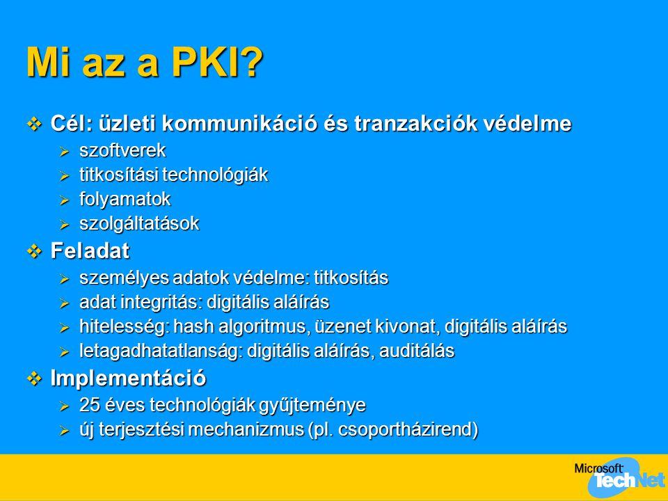 Mi az a PKI?  Cél: üzleti kommunikáció és tranzakciók védelme  szoftverek  titkosítási technológiák  folyamatok  szolgáltatások  Feladat  szemé